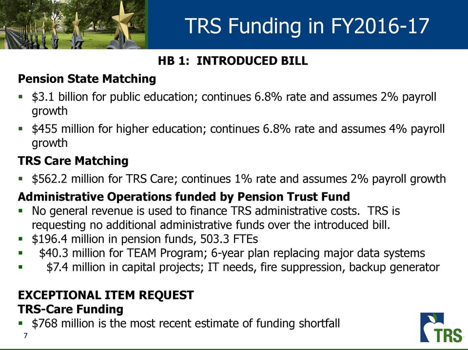 2 million for TRS Care; continues 1% rate and assumes 2% payroll growth Administrative Operations funded by Pension Trust Fund No general revenue is used to finance TRS administrative costs.
