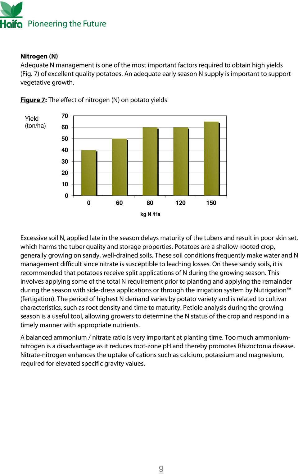 Figure 7: The effect of nitrogen (N) on potato yields Yield (ton/ha) 70 60 50 40 30 20 10 0 0 60 80 120 150 kg N /Ha Excessive soil N, applied late in the season delays maturity of the tubers and