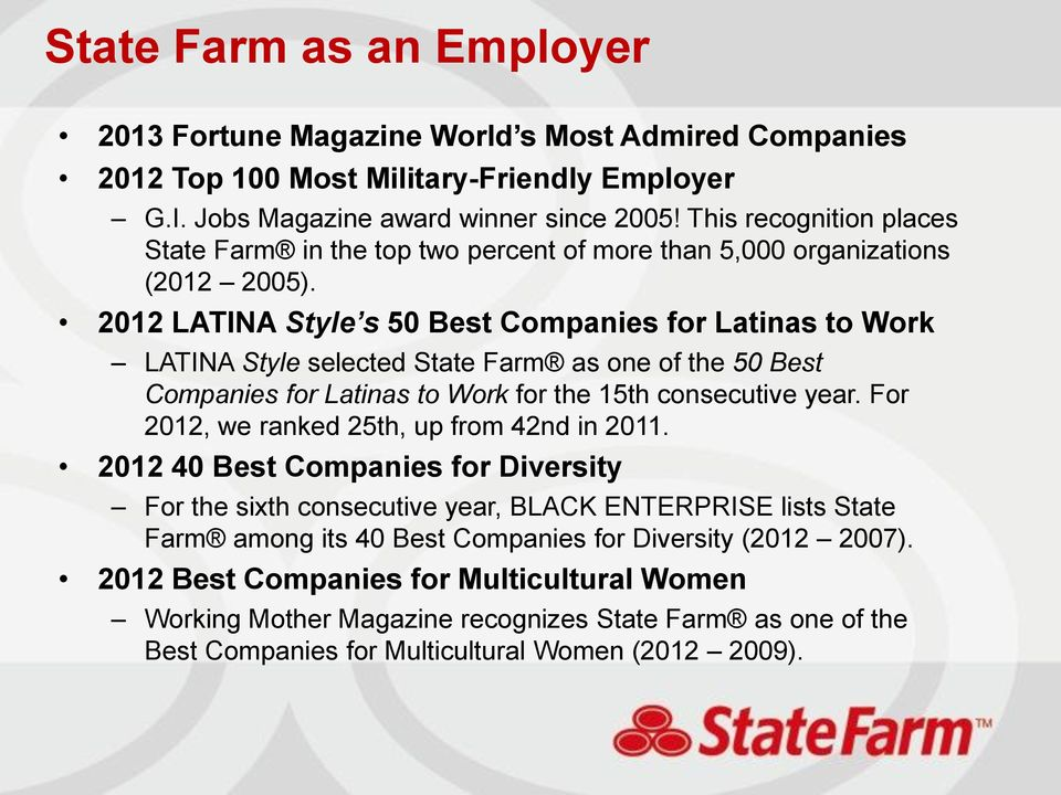 2012 LATINA Style s 50 Best Companies for Latinas to Work LATINA Style selected State Farm as one of the 50 Best Companies for Latinas to Work for the 15th consecutive year.
