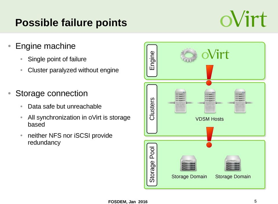 synchronization in ovirt is storage based neither NFS nor iscsi provide