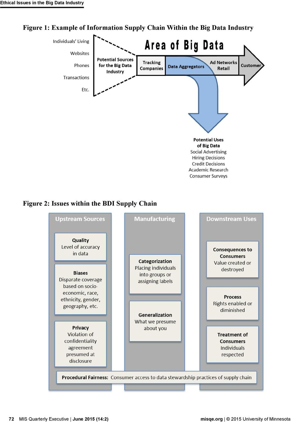 within the BDI Supply Chain 72 MIS Quarterly