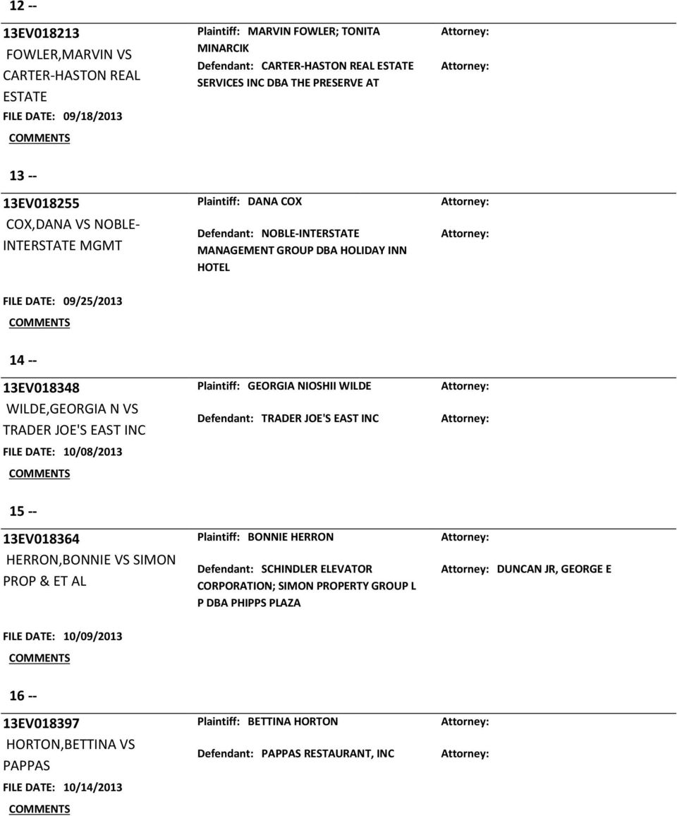 JOE'S EAST INC FILE DATE: 10/08/2013 Plaintiff: GEORGIA NIOSHII WILDE Defendant: TRADER JOE'S EAST INC 15 -- 13EV018364 HERRON,BONNIE VS SIMON PROP & ET AL Plaintiff: BONNIE HERRON Defendant: