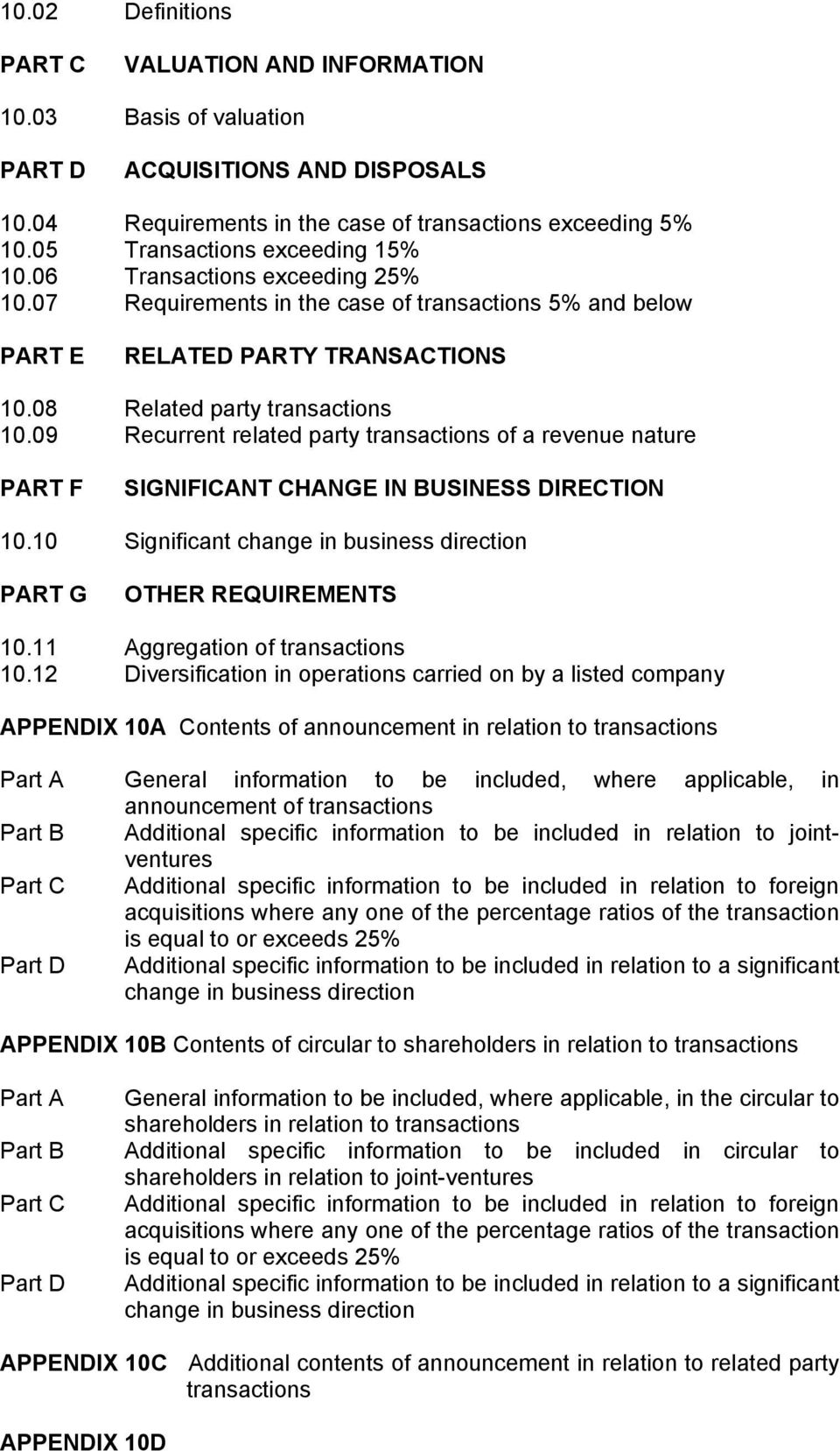 09 Recurrent related party transactions of a revenue nature PART F SIGNIFICANT CHANGE IN BUSINESS DIRECTION 10.10 Significant change in business direction PART G OTHER REQUIREMENTS 10.