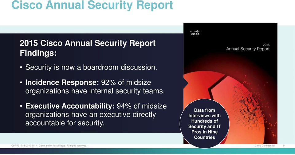 Executive Accountability: 94% of midsize organizations have an executive directly accountable for