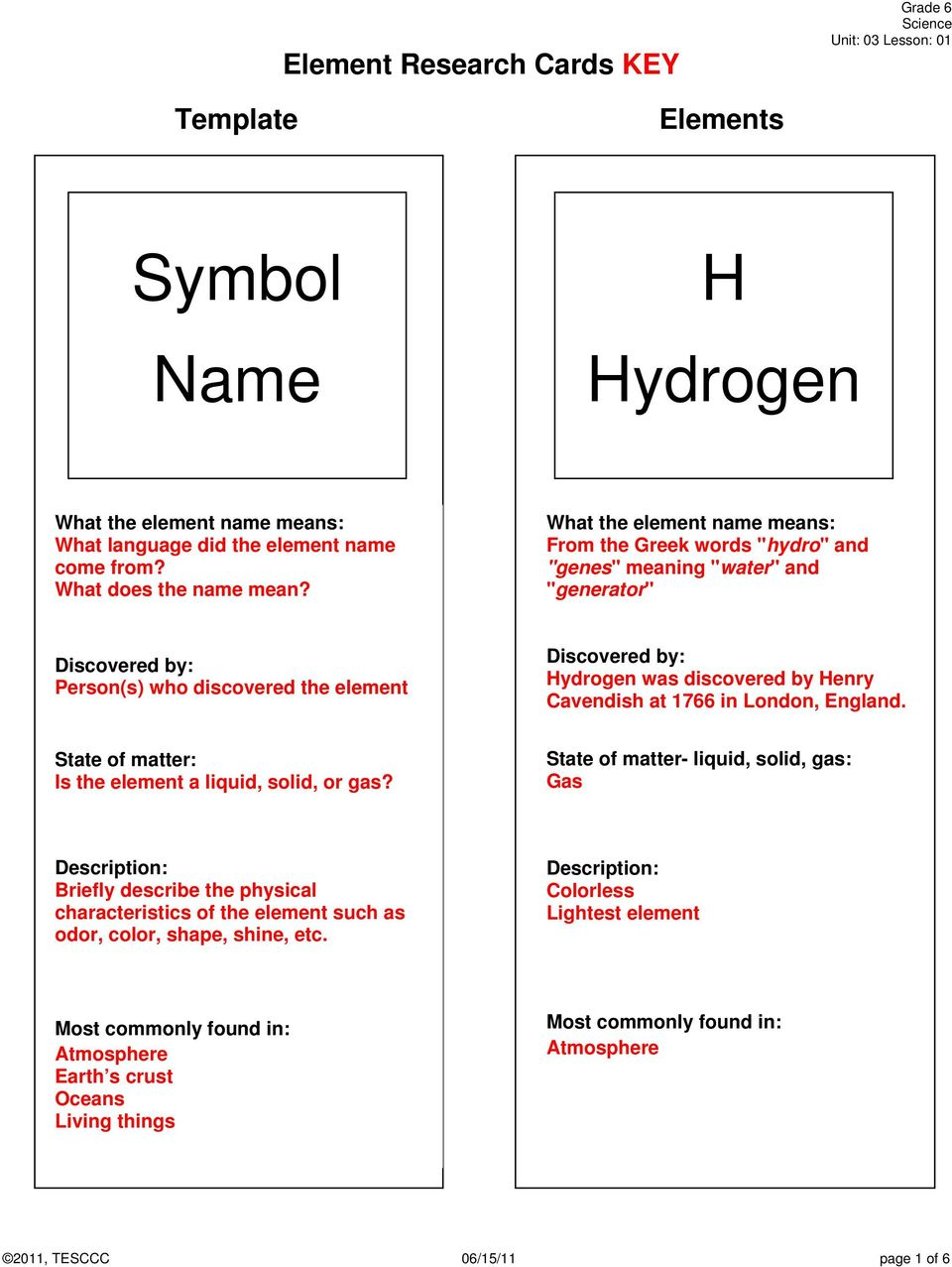 "What the element name means: From the Greek words ""hydro"" and ""genes"" meaning ""water"" and ""generator"" Person(s) who discovered the element Hydrogen was discovered"