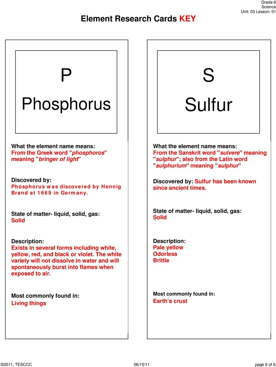 "What the element name means: From the Sanskrit word ""sulvere"" meaning ""sulphur""; also from the Latin word ""sulphurium"" meaning ""sulphur"" Sulfur has been known since"