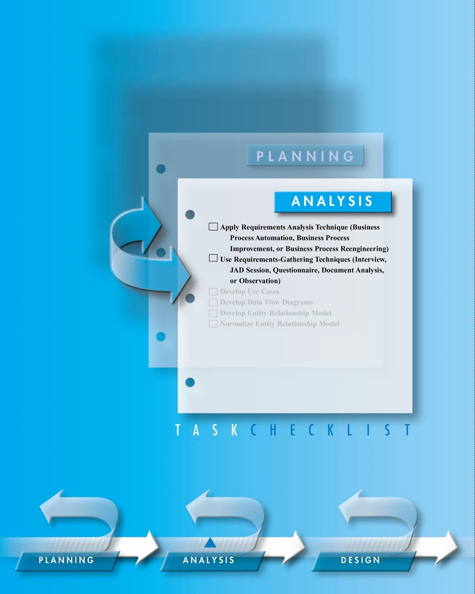 It then describes how to analyze requirements using business process automation, business process improvement, and business process reengineering techniques, and how to gather requirements using