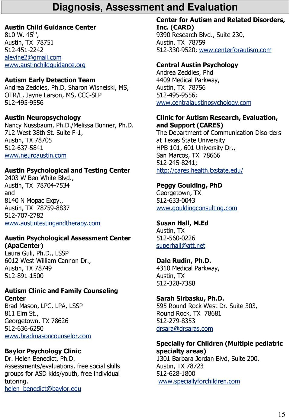 D, Sharon Wisneiski, MS, OTR/L, Jayne Larson, MS, CCC-SLP 512-495-9556 Center for Autism and Related Disorders, Inc. (CARD) 9390 Research Blvd., Suite 230, Austin, TX 78759 512-330-9520; www.