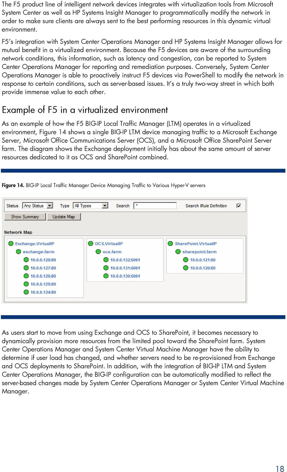 F5 s integration with System Center Operations Manager and HP Systems Insight Manager allows for mutual benefit in a virtualized environment.