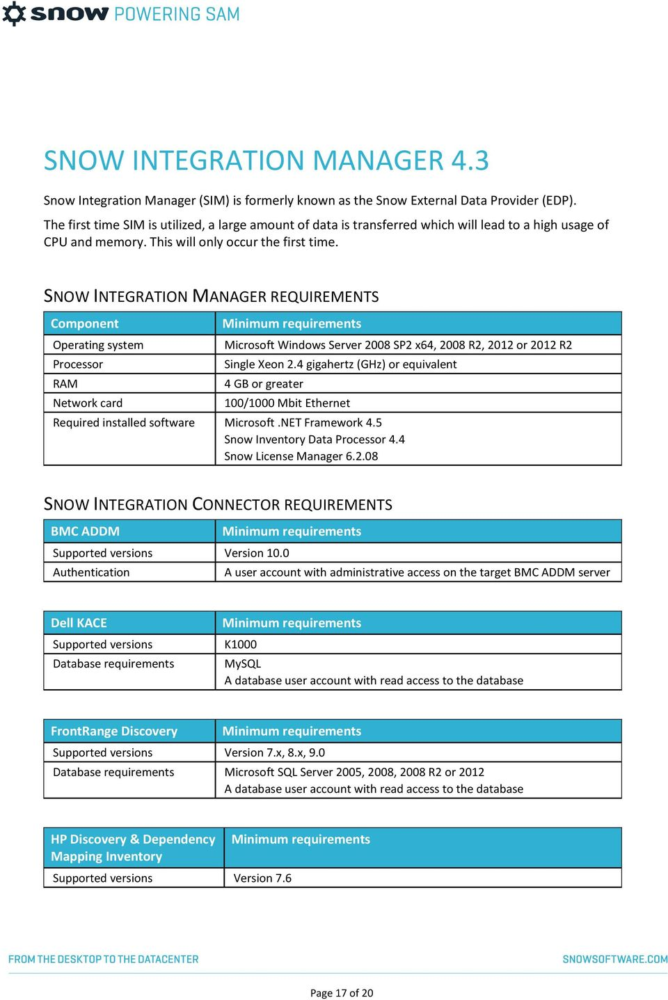 SNOW INTEGRATION MANAGER REQUIREMENTS Processor RAM Network card Microsoft Windows Server 2008 SP2 x64, 2008 R2, 2012 or 2012 R2 Single Xeon 2.