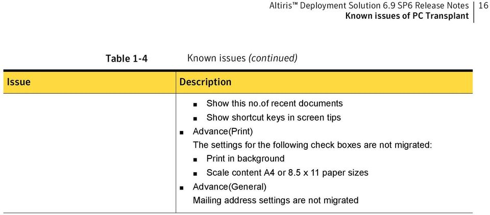 for the following check boxes are not migrated: Print in background Scale content