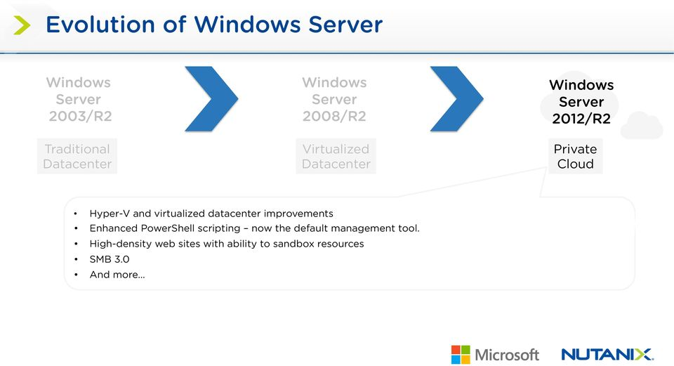 and virtualized datacenter improvements Enhanced PowerShell scripting now the default