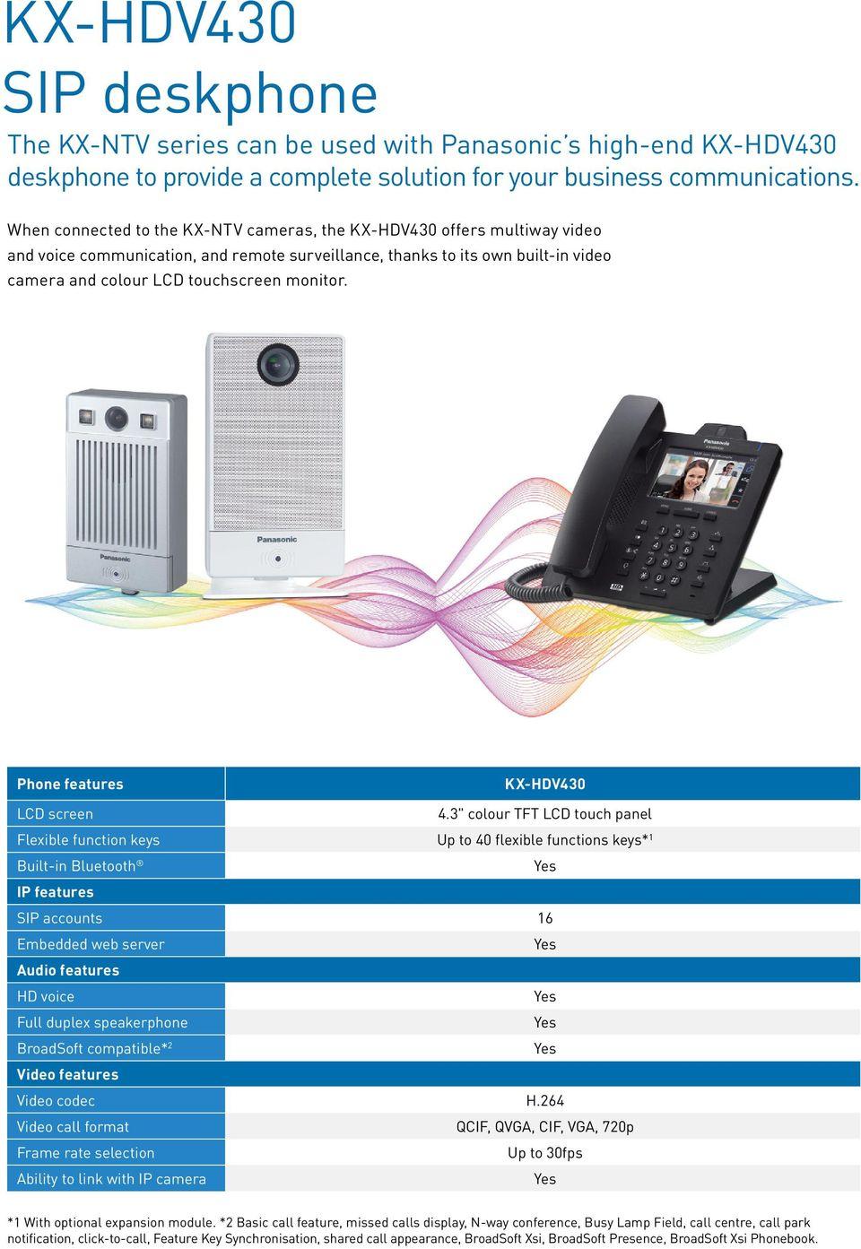 Phone features KX-HDV430 LCD screen 4.