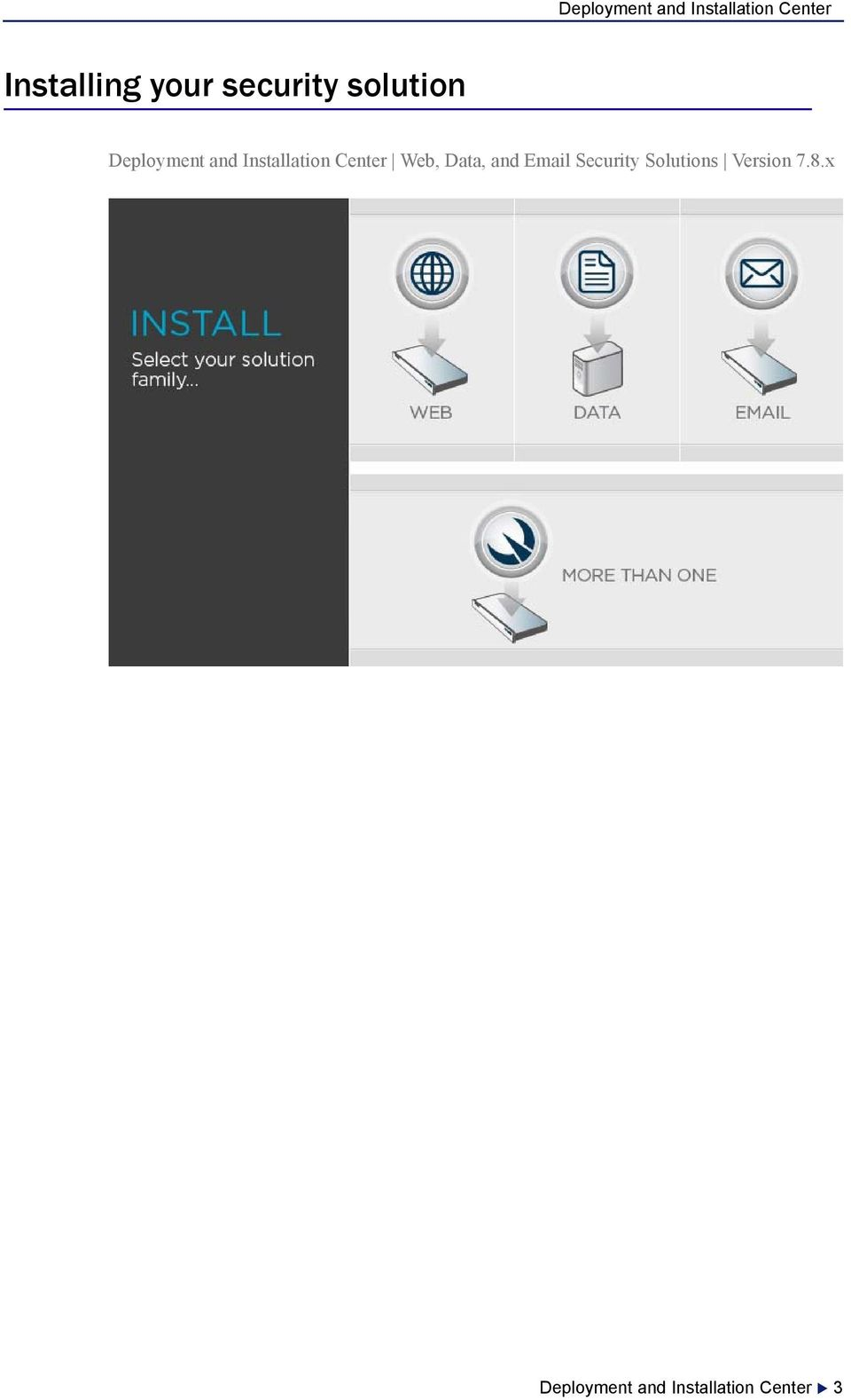 Installation Center Web, Data, and Email