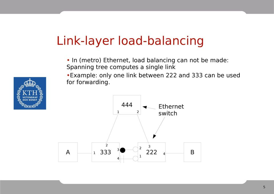 link Example: only one link between 222 and 333 can be used