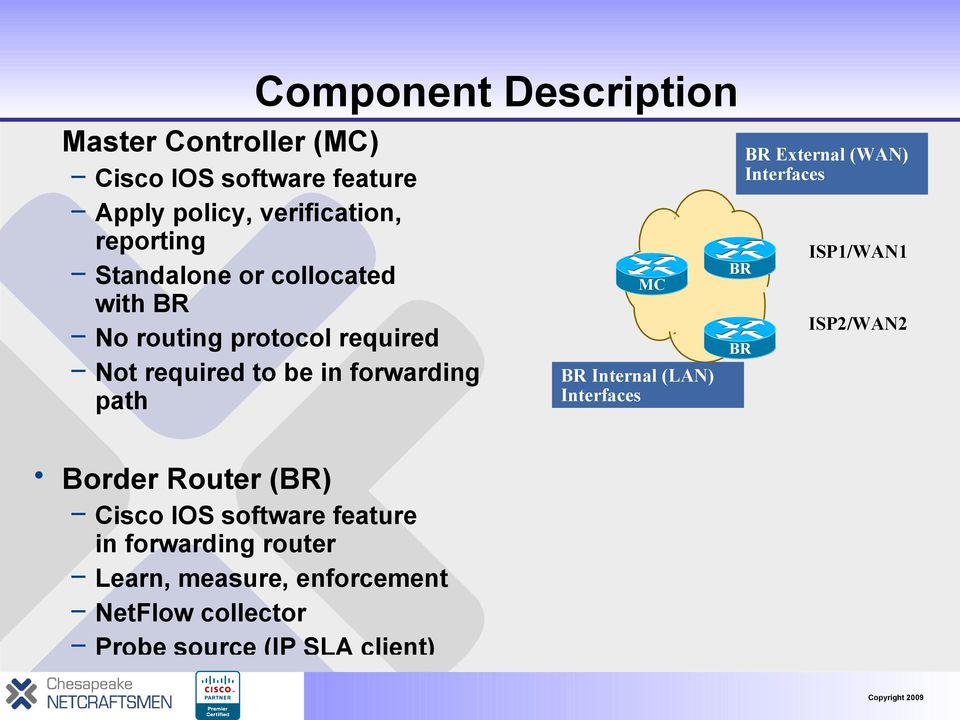 path MC Internal (LAN) Interfaces External (WAN) Interfaces ISP1/WAN1 ISP2/WAN2 Border Router () Cisco