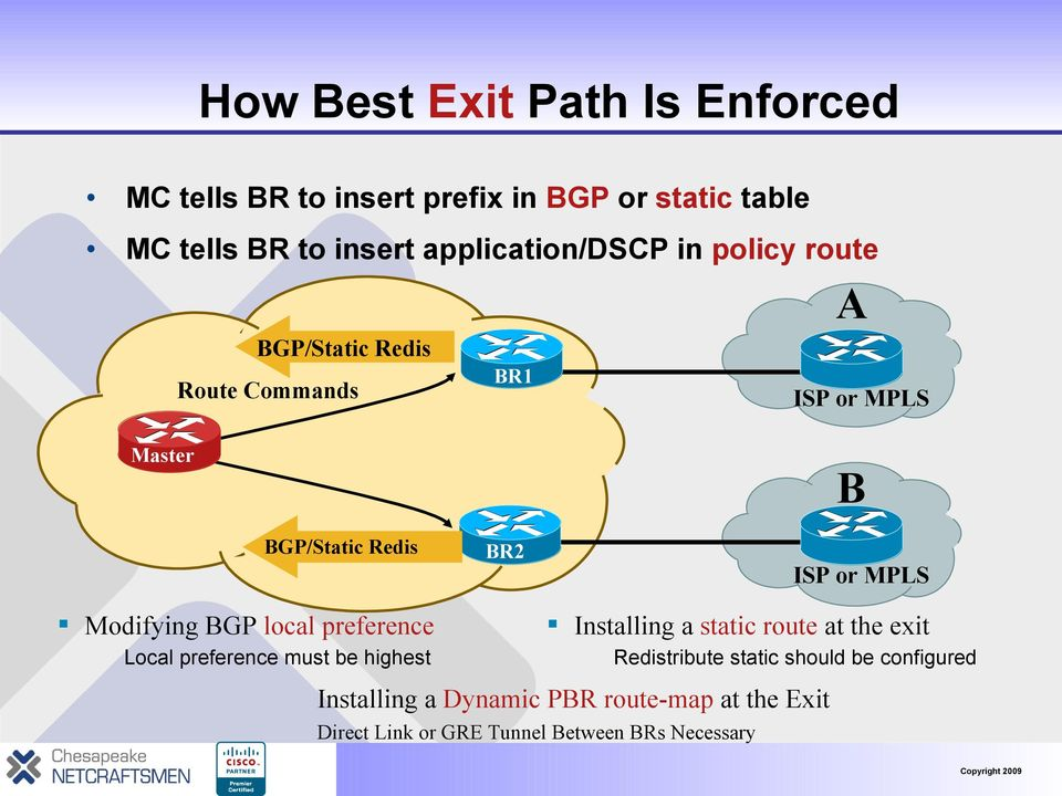 Modifying BGP local preference Local preference must be highest 2 ISP or MPLS Installing a static route at the