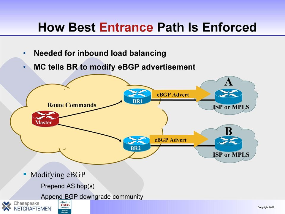 Route Commands A ISP or MPLS Master 2 ebgp Advert B ISP or