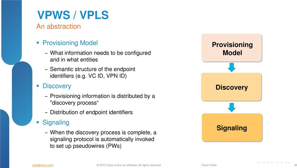 "VC ID, VPN ID) Discovery Provisioning information is distributed by a ""discovery process Distribution of"