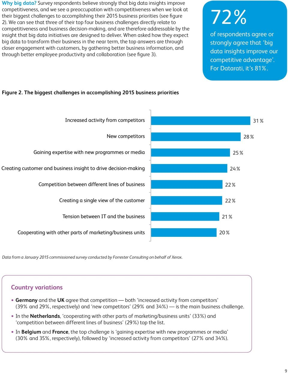 challenges to accomplishing their 2015 business priorities (see figure 2).