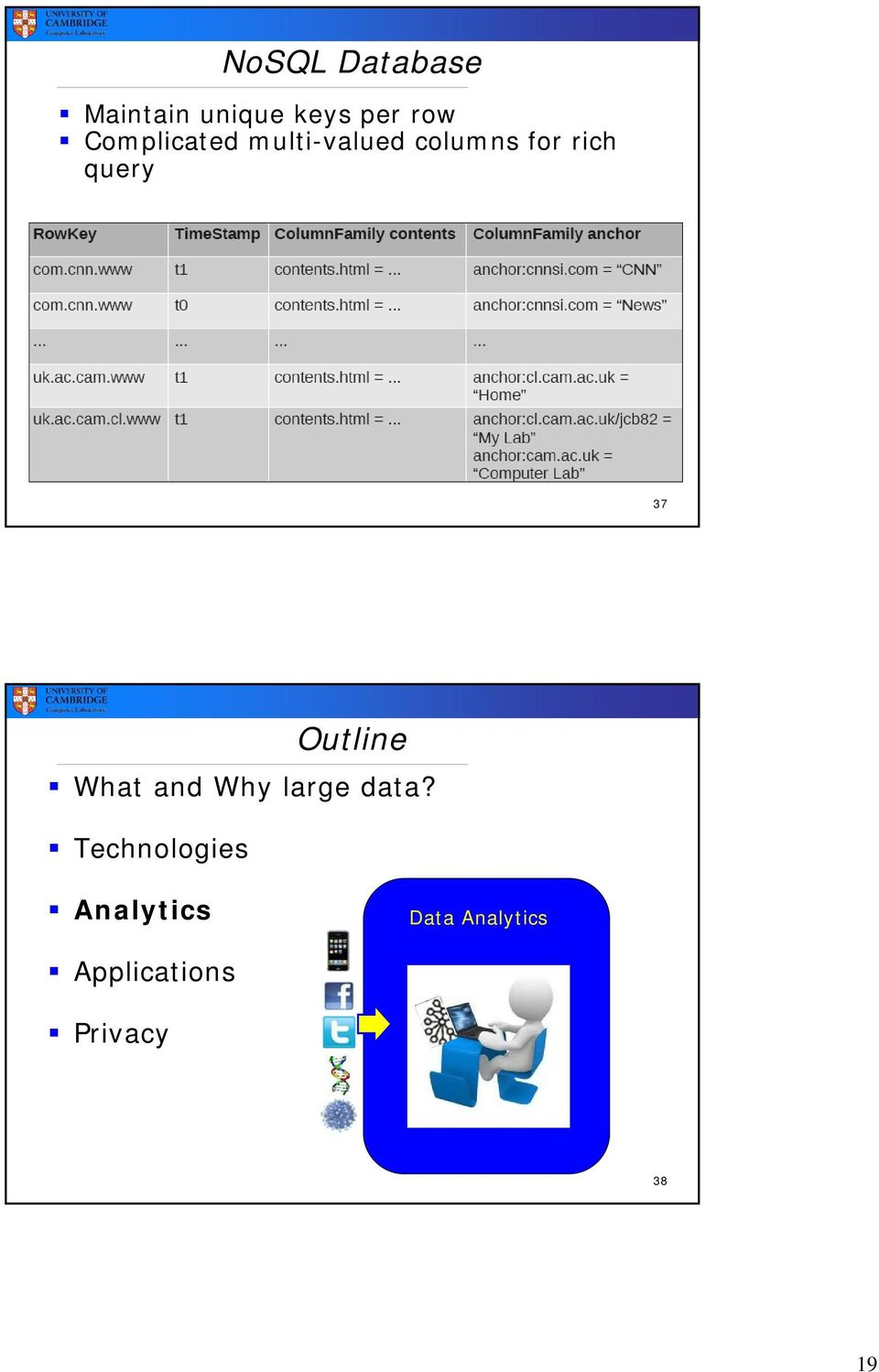 37 Outline What and Why large data?