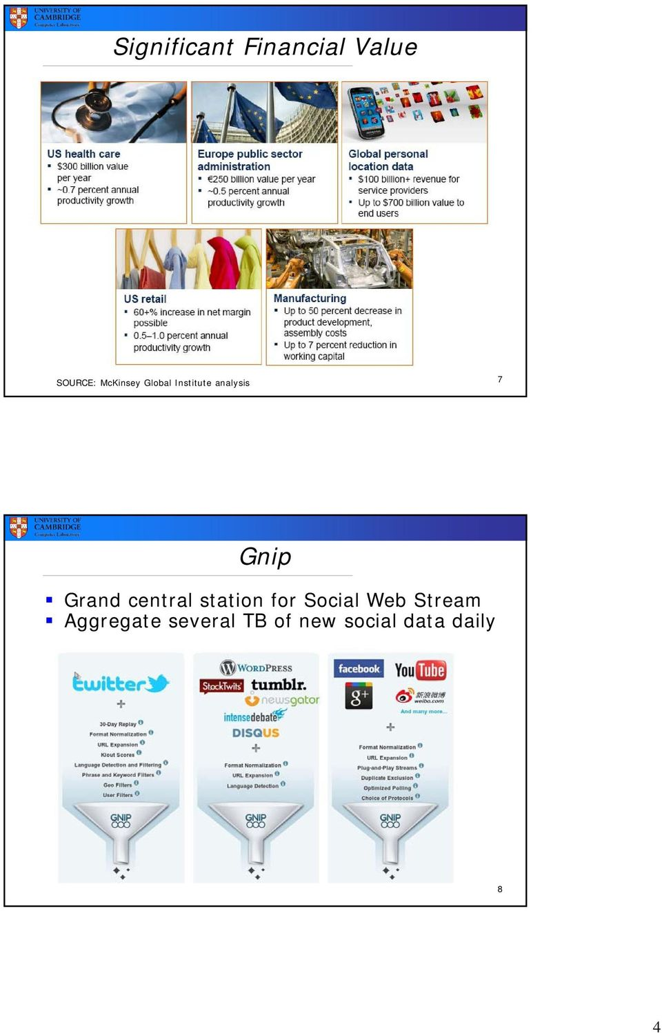Grand central station for Social Web