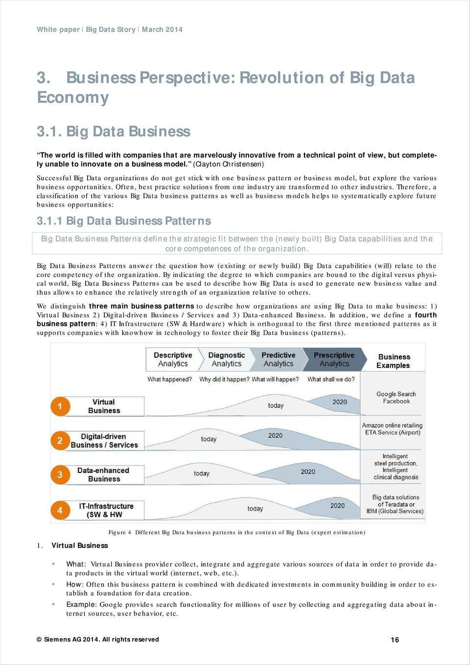(Clayton Christensen) Successful Big Data organizations do not get stick with one business pattern or business model, but explore the various business opportunities.