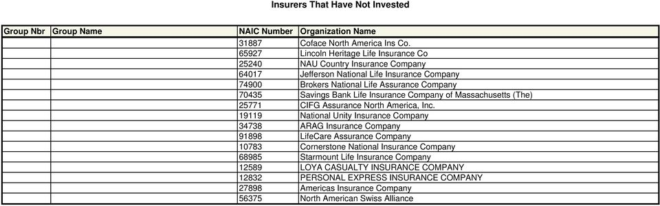 Assurance Company 70435 Savings Bank Life Insurance Company of Massachusetts (The) 25771 CIFG Assurance North America, Inc.