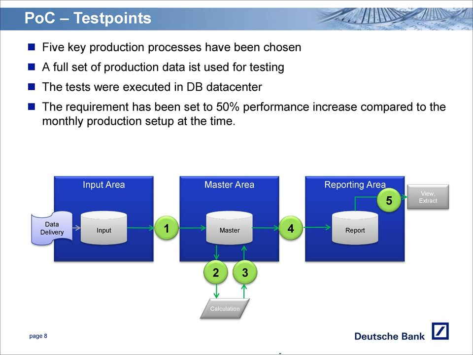 50% performance increase compared to the monthly production setup at the time.