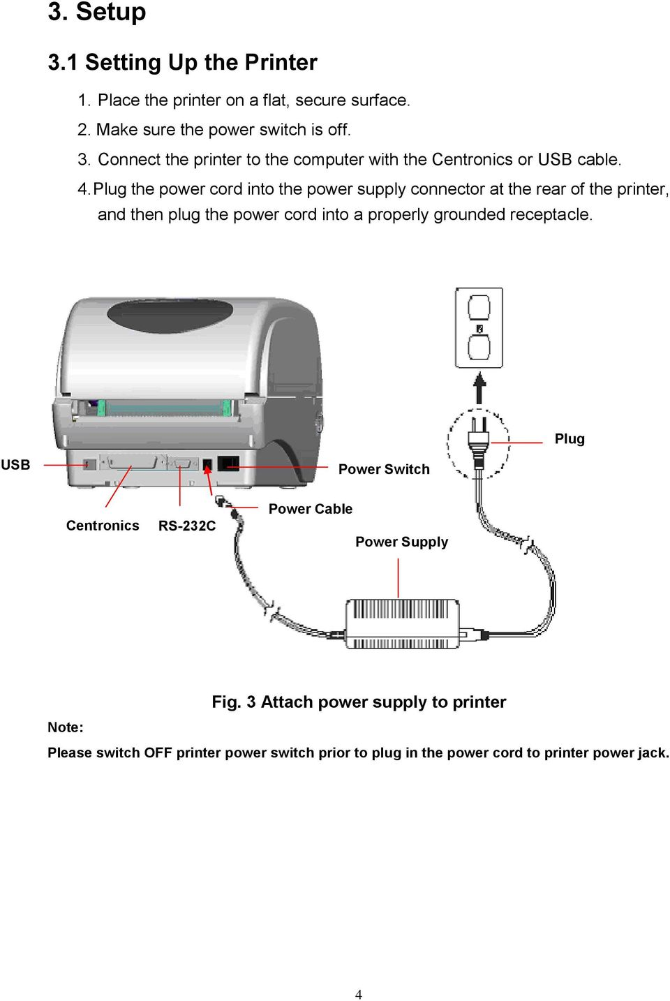 receptacle. Plug USB Power Switch Centronics RS-232C Power Cable Power Supply Note: Fig.