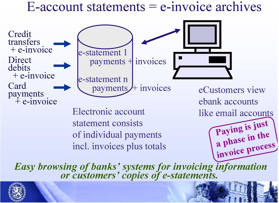 of individual payments incl.