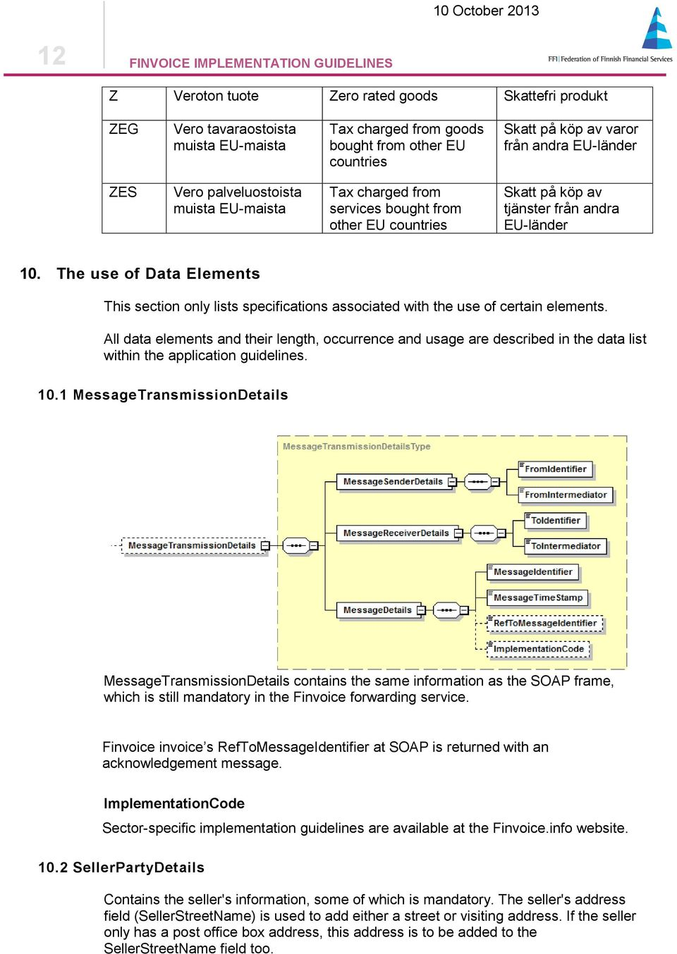 The use of Data Elements This section only lists specifications associated with the use of certain elements.