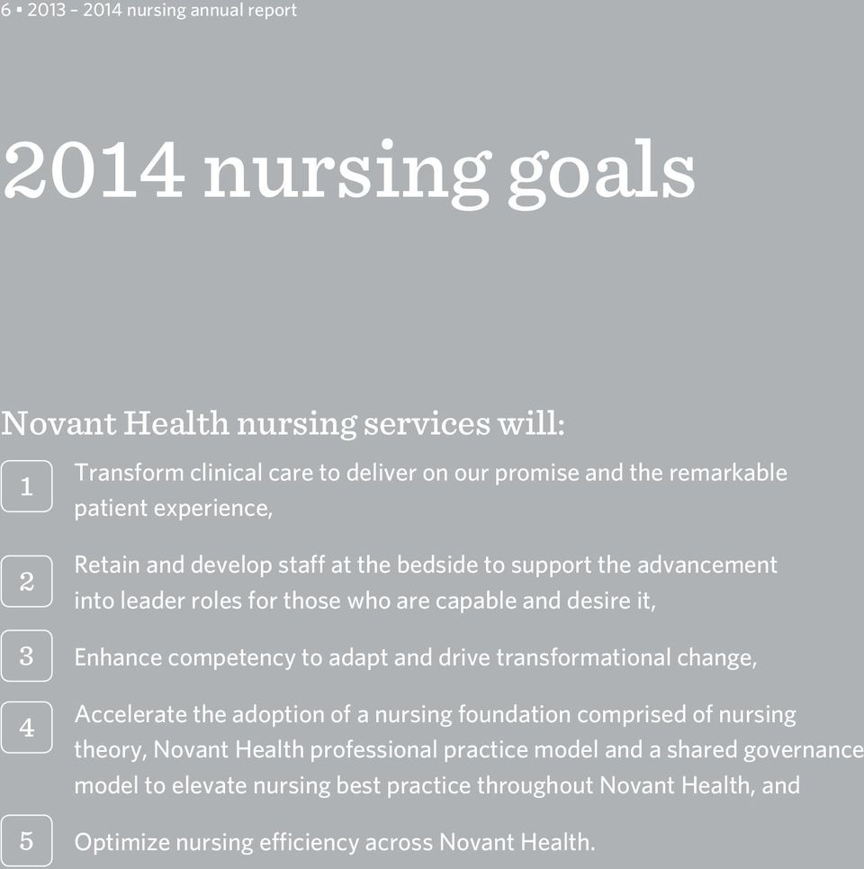 3 Enhance competency to adapt and drive transformational change, 4 Accelerate the adoption of a nursing foundation comprised of nursing theory, Novant Health