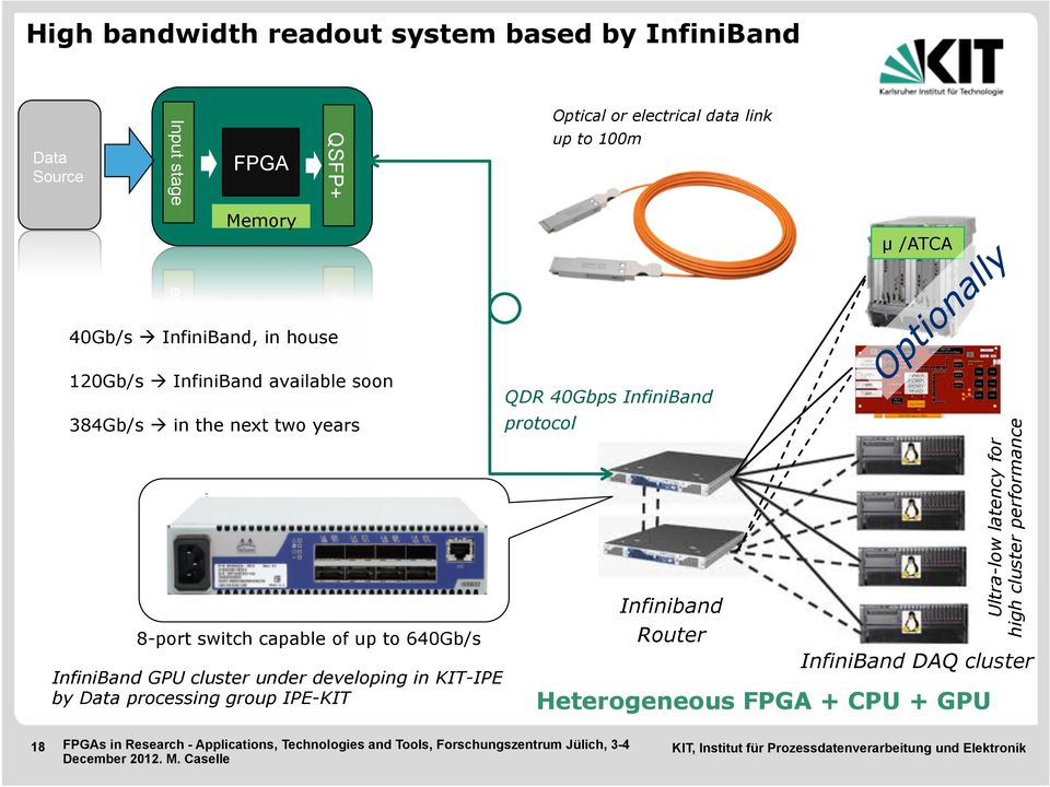 capable of up to 640Gb/s InfiniBand GPU cluster under developing in KIT-IPE by Data processing group IPE-KIT QDR 40Gbps
