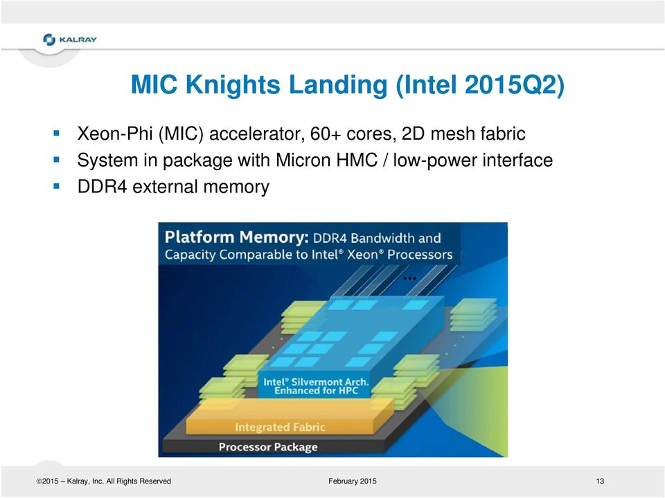 package with Micron HMC / low-power interface DDR4
