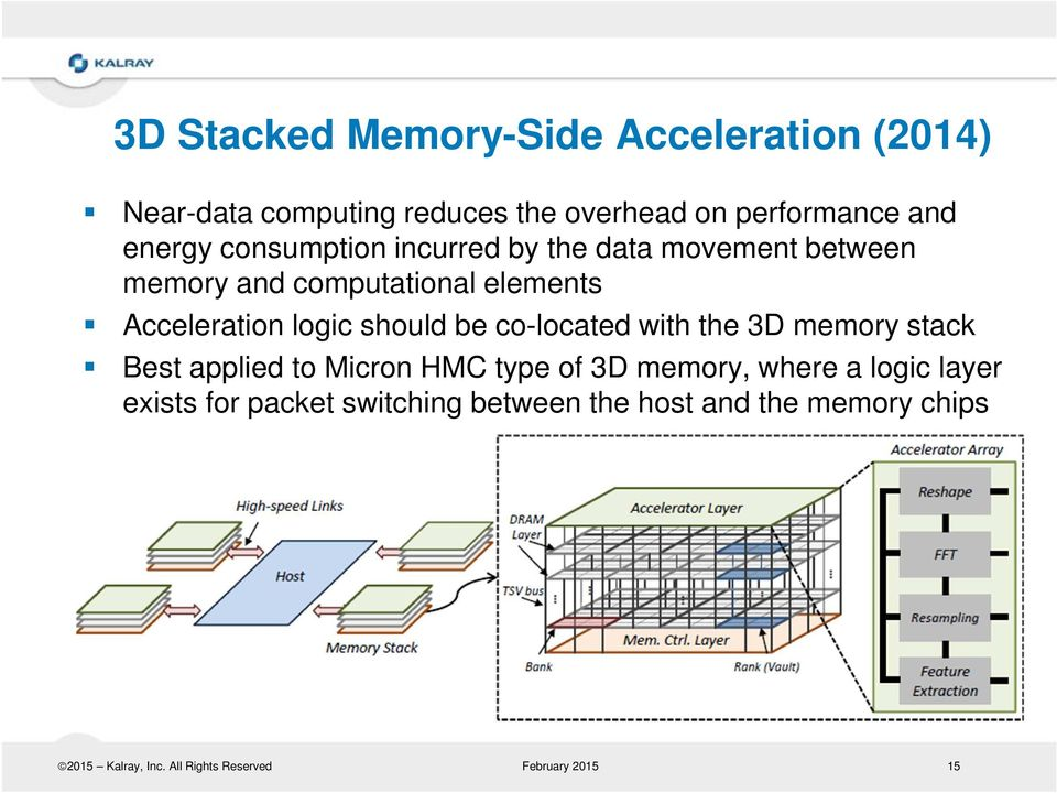 be co-located with the 3D memory stack Best applied to Micron HMC type of 3D memory, where a logic layer exists