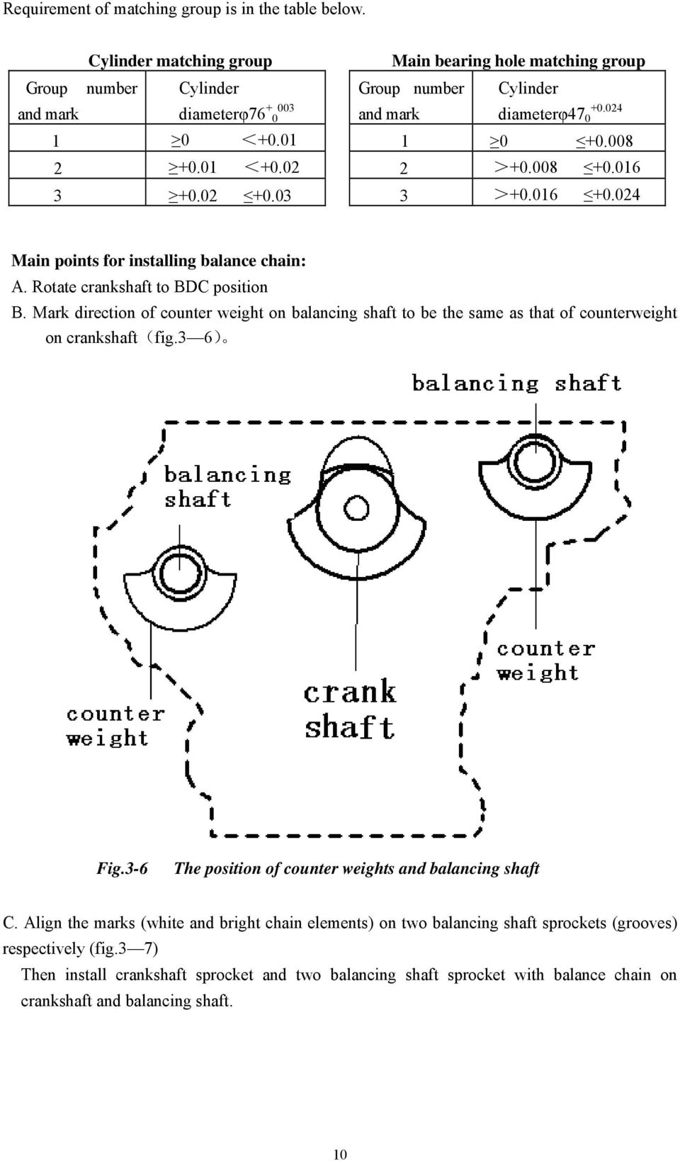 Mark direction of counter weight on balancing shaft to be the same as that of counterweight on crankshaft(fig.3 6) Fig.3-6 The position of counter weights and balancing shaft C.