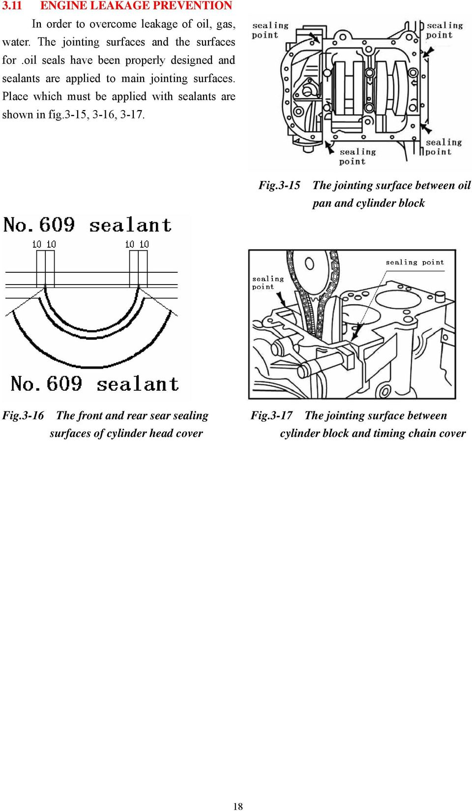 Place which must be applied with sealants are shown in fig.3-15, 3-16, 3-17. Fig.