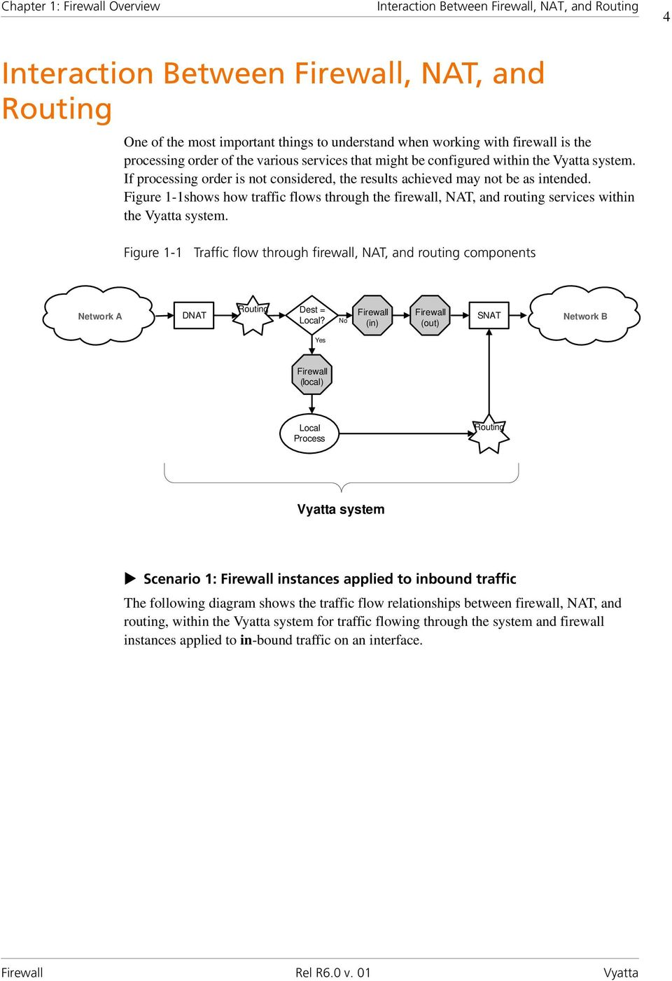 Figure 1-1shows how traffic flows through the firewall, NAT, and routing services within the Vyatta system.