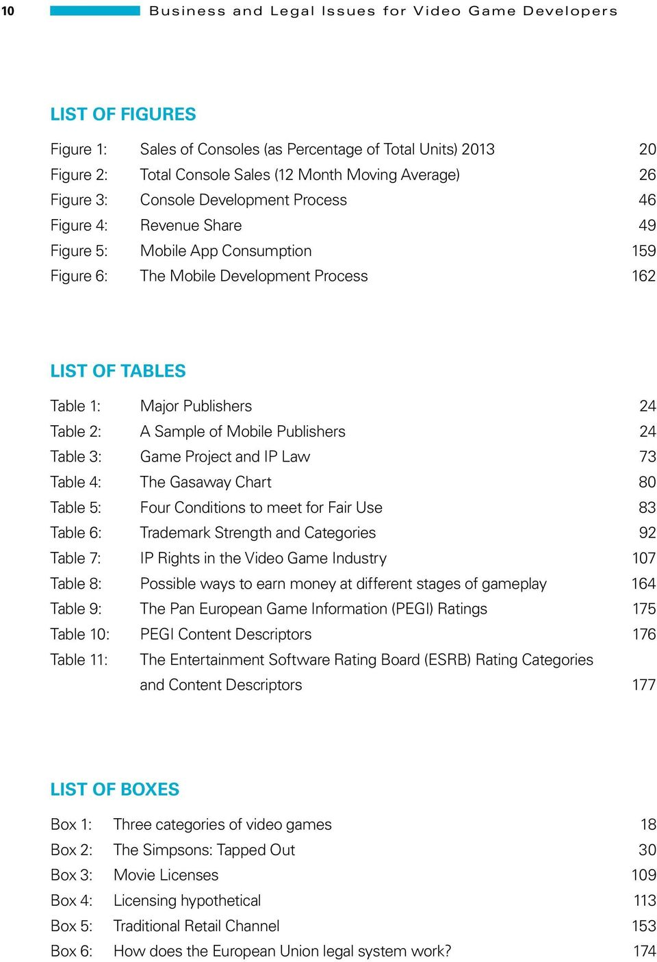 2: A Sample of Mobile Publishers 24 Table 3: Game Project and IP Law 73 Table 4: The Gasaway Chart 80 Table 5: Four Conditions to meet for Fair Use 83 Table 6: Trademark Strength and Categories 92