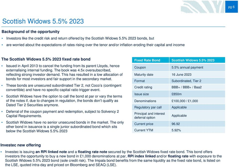 5% 2023 fixed rate bond Issued in April 2013 to cancel the funding from its parent Lloyds, hence externalising internal funding. The book was 4.5x oversubscribed, reflecting strong investor demand.