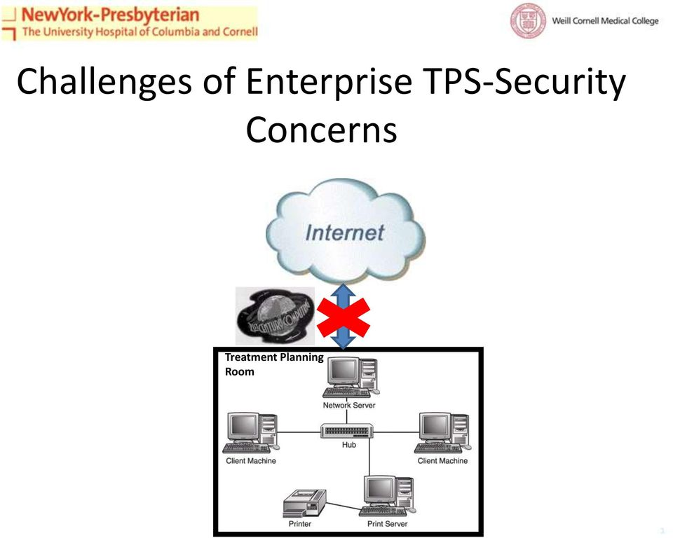 TPS-Security