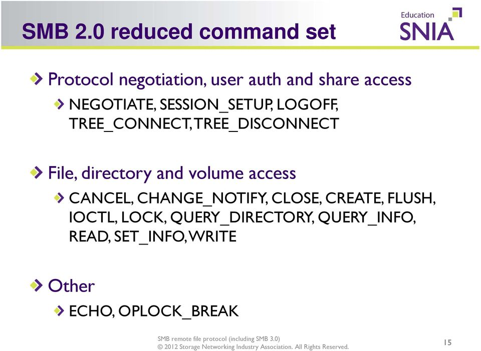 NEGOTIATE, SESSION_SETUP, LOGOFF, TREE_CONNECT, TREE_DISCONNECT File,