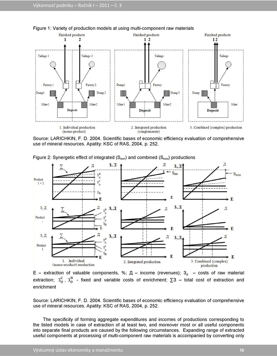 Figure 2: Synergetic effect of integrated (S инт ) and combined (S ком ) productions E extraction of valuable components, %; Д income (revenues); З д costs of raw material с п extraction; З о, З о -