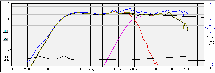 5dB/oct slope starting at 1000 Hz. Figure 13.