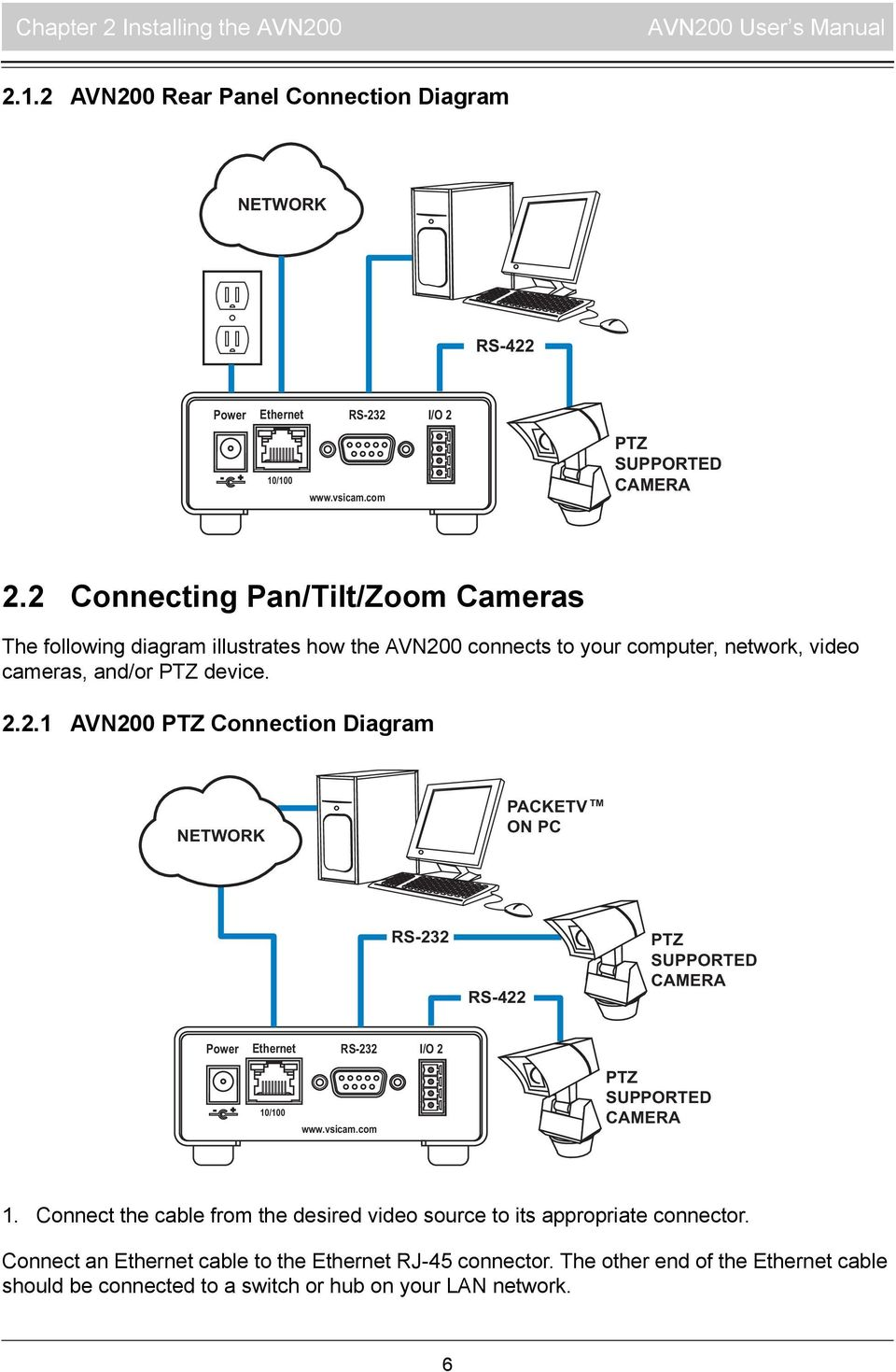vsicam.com PTZ SUPPORTED CAMERA 1. Connect the cable from the desired video source to its appropriate connector. Connect an Ethernet cable to the Ethernet RJ-45 connector.