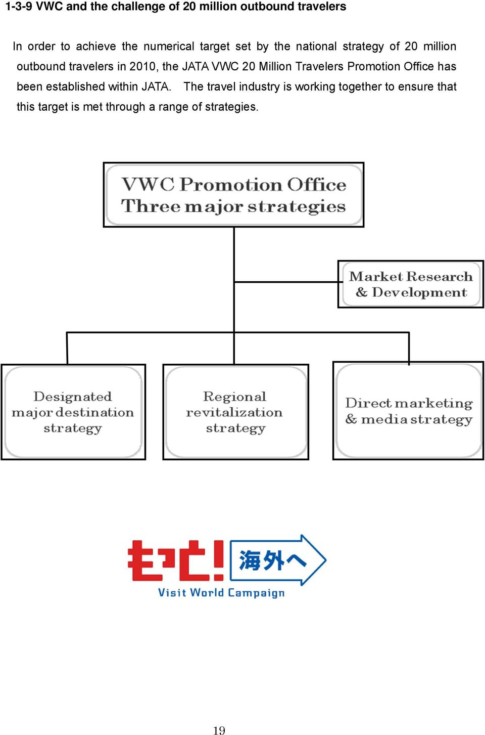 JATA VWC 20 Million Travelers Promotion Office has been established within JATA.