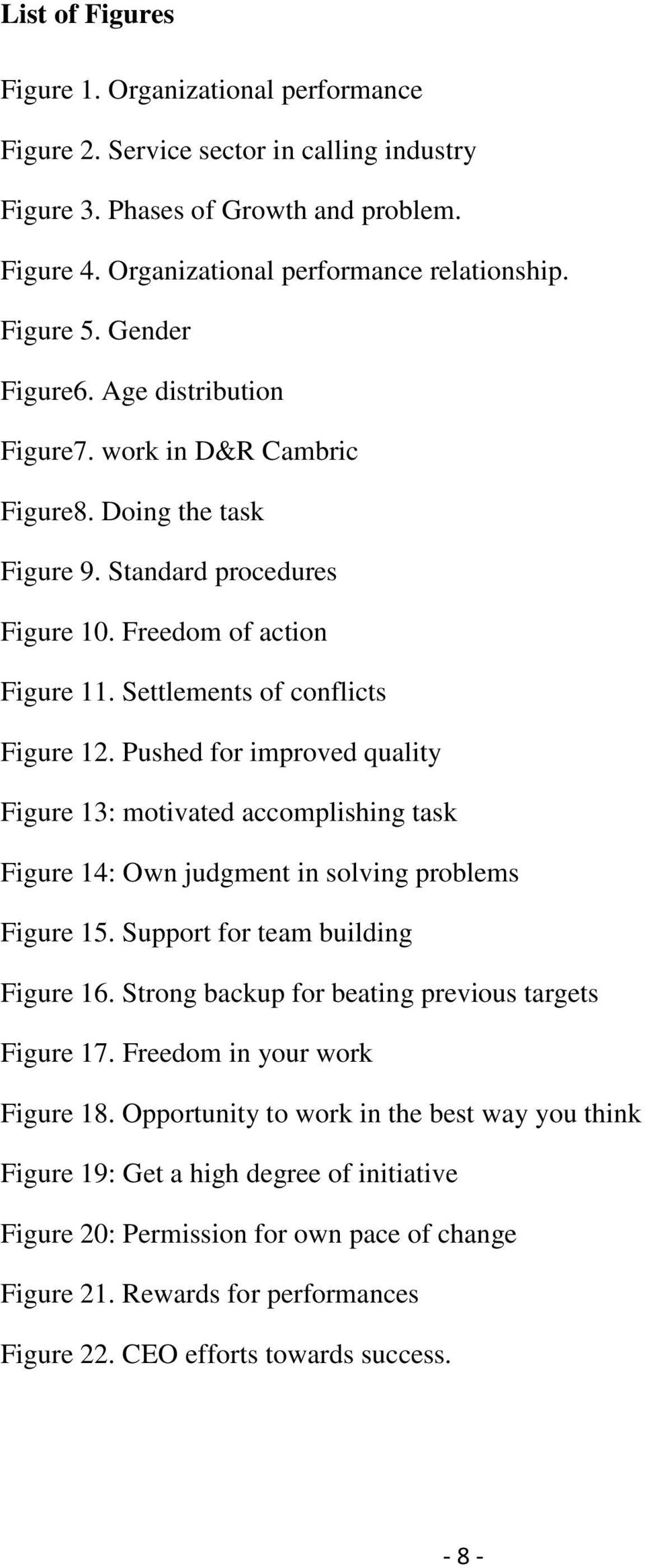 Pushed for improved quality Figure 13: motivated accomplishing task Figure 14: Own judgment in solving problems Figure 15. Support for team building Figure 16.