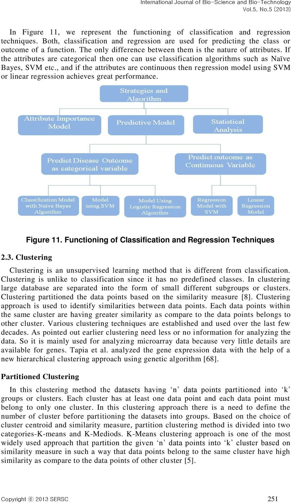 , and if the attributes are continuous then regression model using SVM or linear regression achieves great performance. Figure 11. Functioning of Classification and Regression Techniques 2.3.