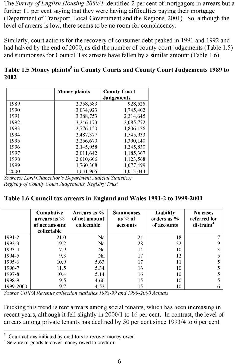 Similarly, court actions for the recovery of consumer debt peaked in 1991 and 199 and had halved by the end of 000, as did the number of county court judgements (Table 1.